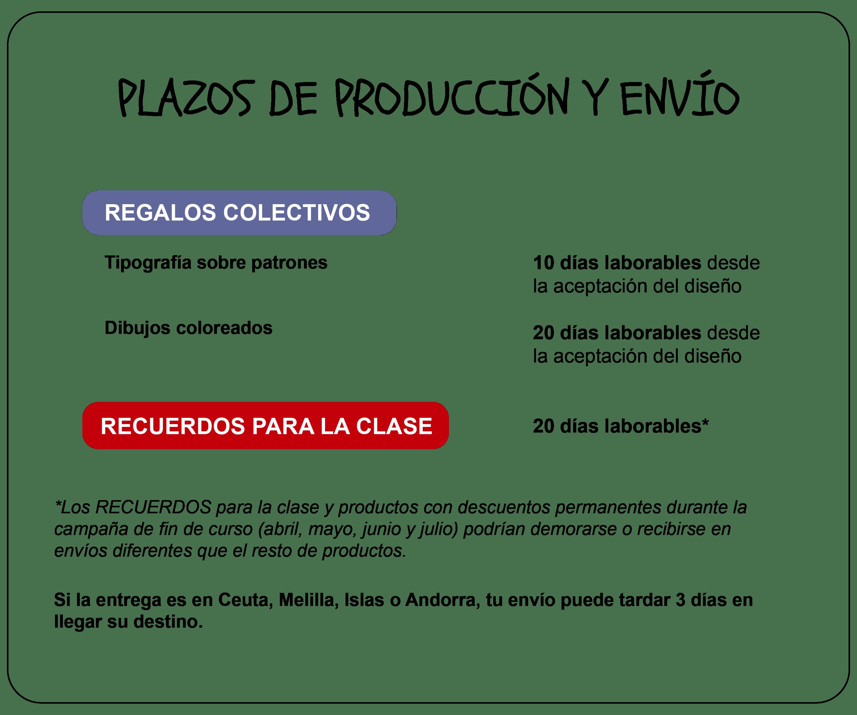 Cuadro plazos de producción y envío
