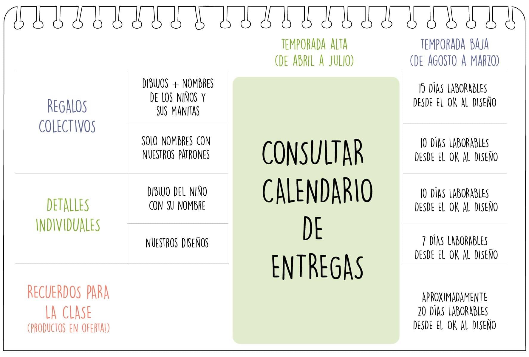 Calendario regaloalprofe.com plazos
